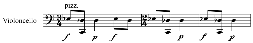 Example 7 - Cello Example (click to enlarge)